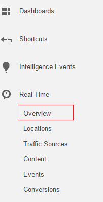 Realtime overview